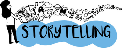 Do Brand storytelling via our premium content network