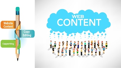 Create more engaging content for you than your competitors