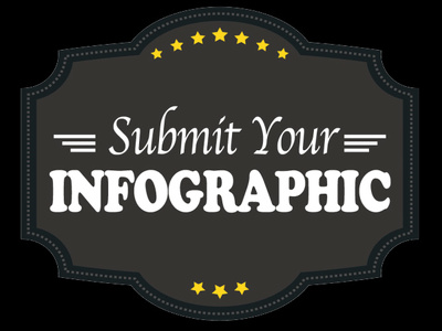 Professionally  Distribute and Share your  Infographic