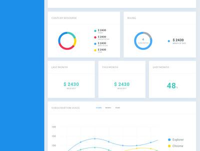 Design Admin Dashboard
