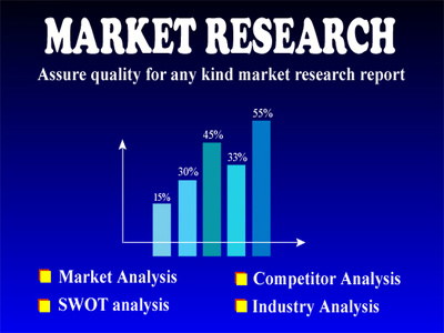 Make Complex Market Research And Market Analysis Report