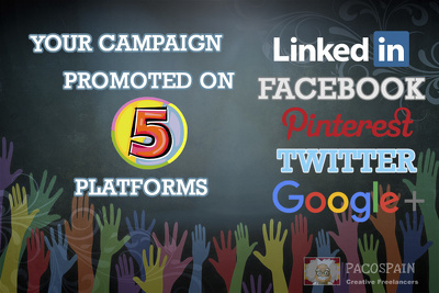 Share your crowdfunding campaign -Twitter and Facebook 255 times