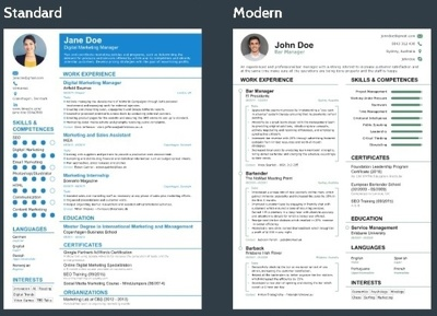 Professionally rewrite your CV in 1 day