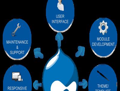 Install setup and configure a default Drupal website with design