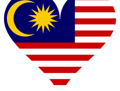 Create An Itinerary For Your Vacation In Malaysia