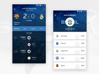 Design 4 mobile app UI screens with unlimited revisions