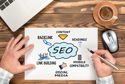 SEO Package -Technical SEO issues, link acquisition, and content