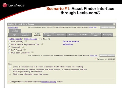 Skip Tracing with TLO/LexisNexis 50 Phone Number Lookup