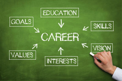 Career Advice, Planning & Coaching