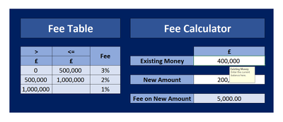 Create an editable Excel/Google Sheets fee/commission calculator