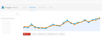 create an optimized adwords campaign & manage your campaign
