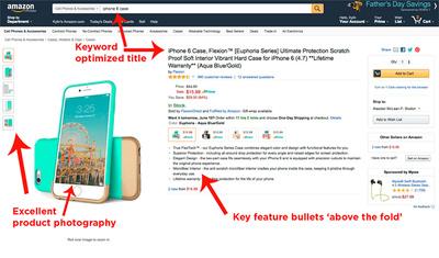 Do Amazon Product Listing SEO Title,Search Term,Html Description