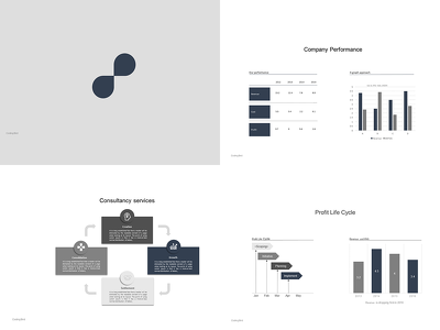 Design 10 PowerPoint Slides Editable with Revision