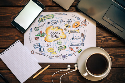 Design a social media content strategy (1 platform).