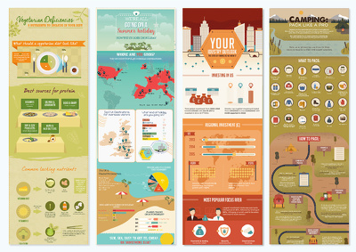 Design an exclusive, stunning Infographic + Revisions