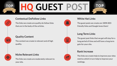 Write and publish a guest post on all niche DA 50+ dofollow link