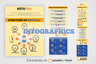 Design stunning infographic (s) with stunning idea