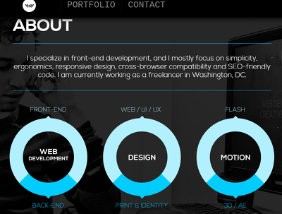 Create professional website and PSD according to your choice...