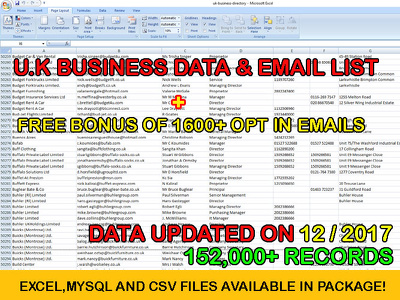 150,000+ B2B U.K EMAILS & BUSINESS DATA WITH BONUS