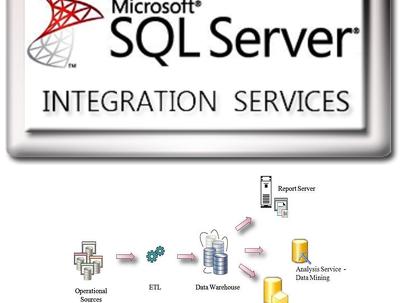 Create/ update SSIS ETL package