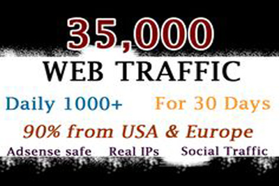 35000 SEO TRAFFIC with Search Engine and Social Media Visitor