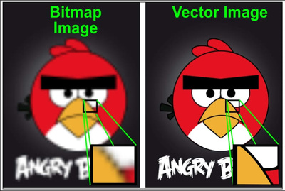 Convert Your Logo And Image To Vector Tracing In 1 Hour