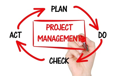 Create a plan for your project/new business