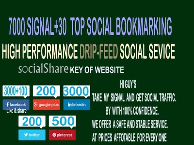 Promote HIGH PR9 best quality 7000 social share increase SERP