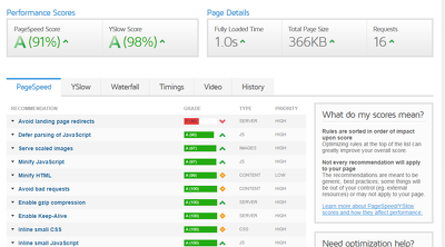 Help to speed up your site upto 90+ Google pagespeed score