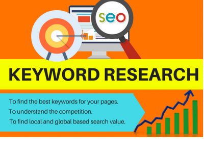 Evaluate best keywords for your business