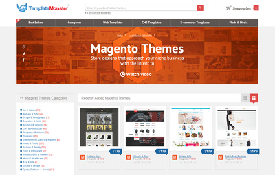 Complete the Magento Work (Per Hour Rate)