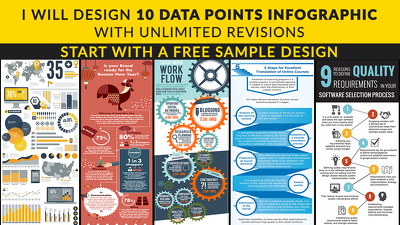 Design professional infographic with unlimited revisions