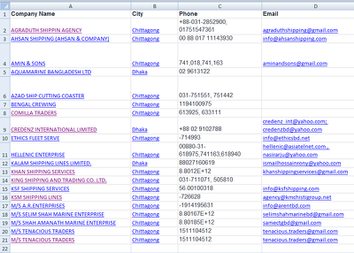 Collect email list for you business