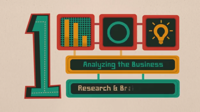 Create Engaging Infographic Animated Video