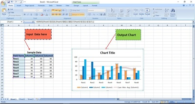 Quick help with Excel formulas, Charts, tables and data analysis