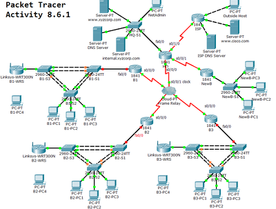 Do Packet Tracer Assignments