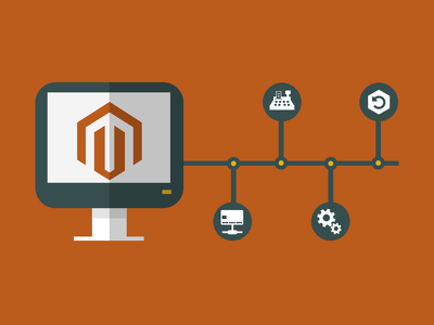 Provide 4 hours of first rate Magento/Magento 2 work