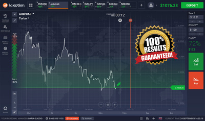 Give you my iq option trading trading strategies