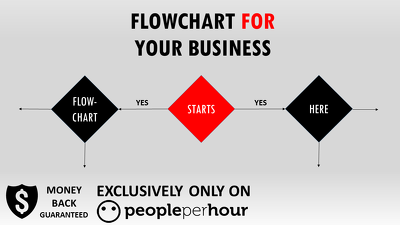 Create your business diagram