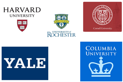 Guest post On Yale/Harvard/Cornell/Columbia University indexed