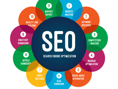 Do Search Engine Optimization SEO campaign for as low as $40