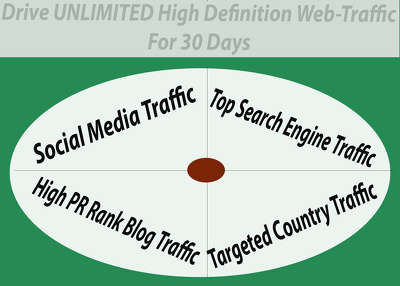 Drive UNLIMITED High Definition Web Traffic For 30 Days