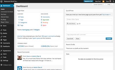Setup wordpress, wordpress plugins, woocommerce,themes
