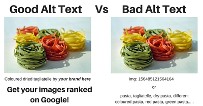 Write SEO optimised alt text for 30 images