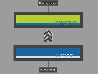 Redesign your current logo into a new one professionally