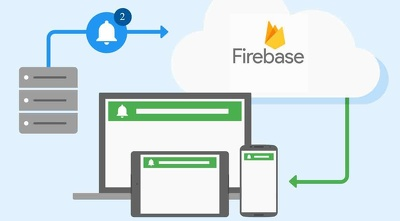 Implement firebase push notifications for your android app