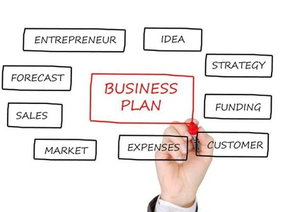 provide You With A Business Plan Starter Kit