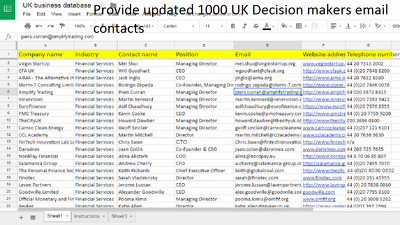 Provide updated 1000 UK Decision makers email database