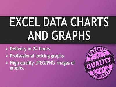 Create charts and graphs from your given data.