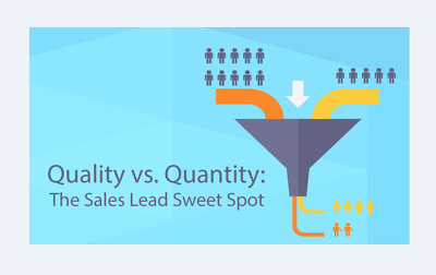 Deliver 500 Quality Leads For Facebook Adverting Experts